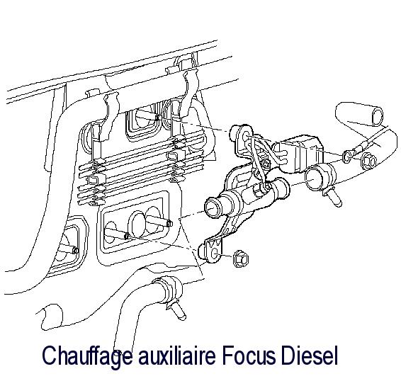 schema chauffage ford focus