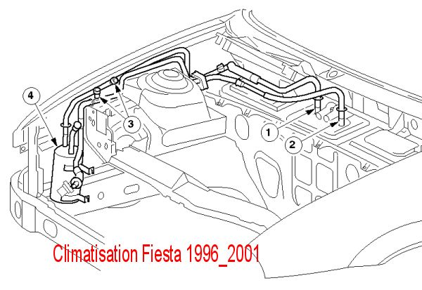 schema fusibili ford fusion  blueprints gt cars ford